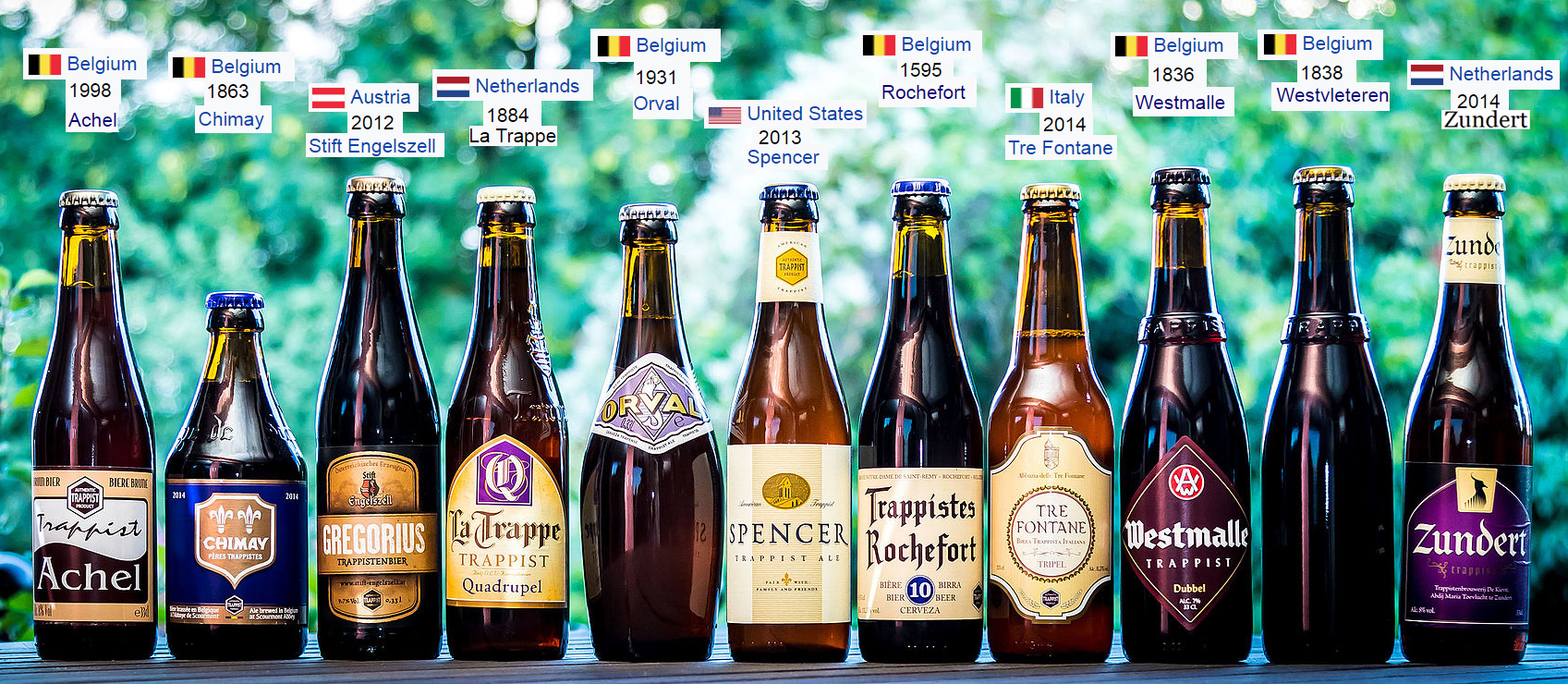 Trappist_Beer_2015-08-15.jpg